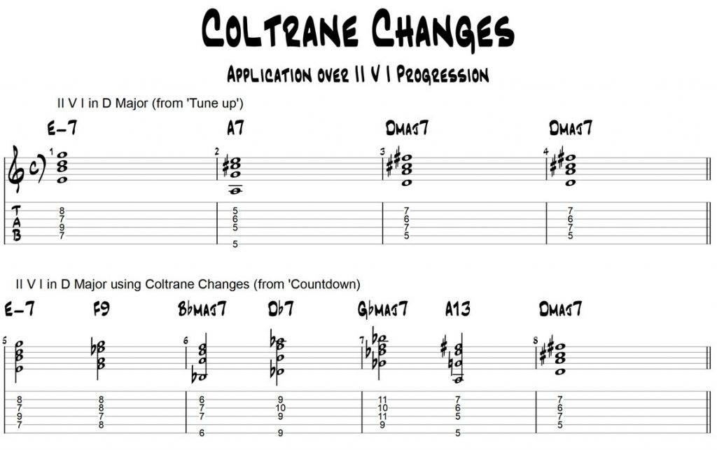 Coltrane Changes